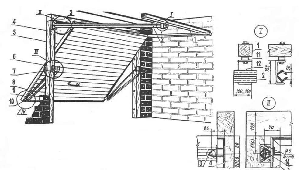 Создание ворот гаражных с подъемным механизмом своими руками