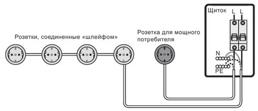 Как из одной розетки сделать две розетки: можно ли это, способы подключения