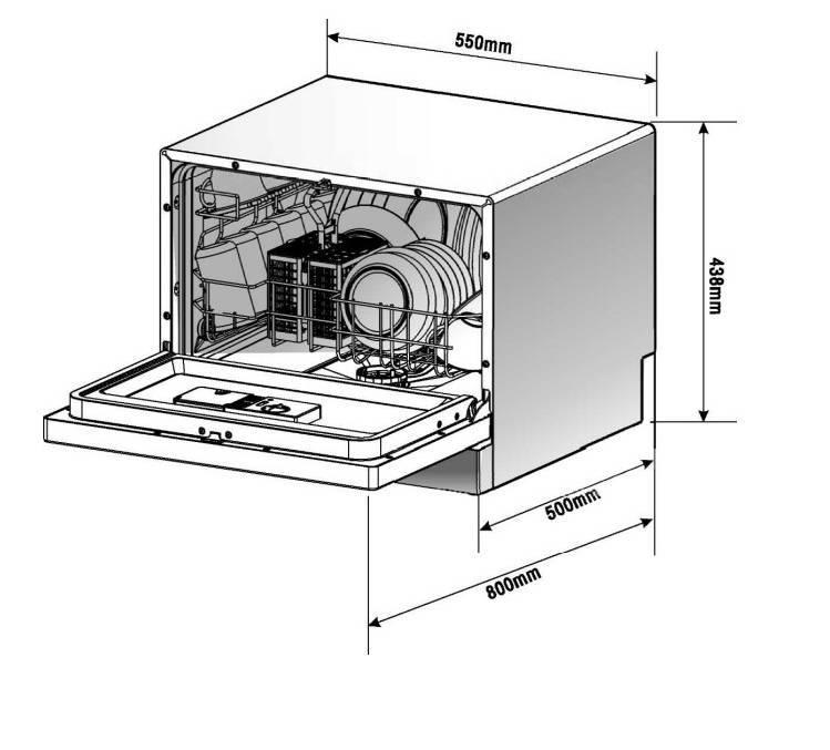Обзор посудомоечной машины korting kdf 2050: работящая малютка – находка для smart-квартиры