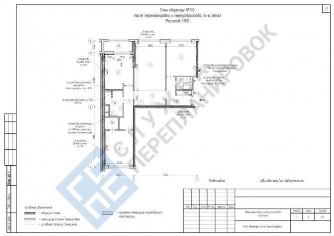 Объединение кухни с гостиной или комнатой в 2021 . разбор.