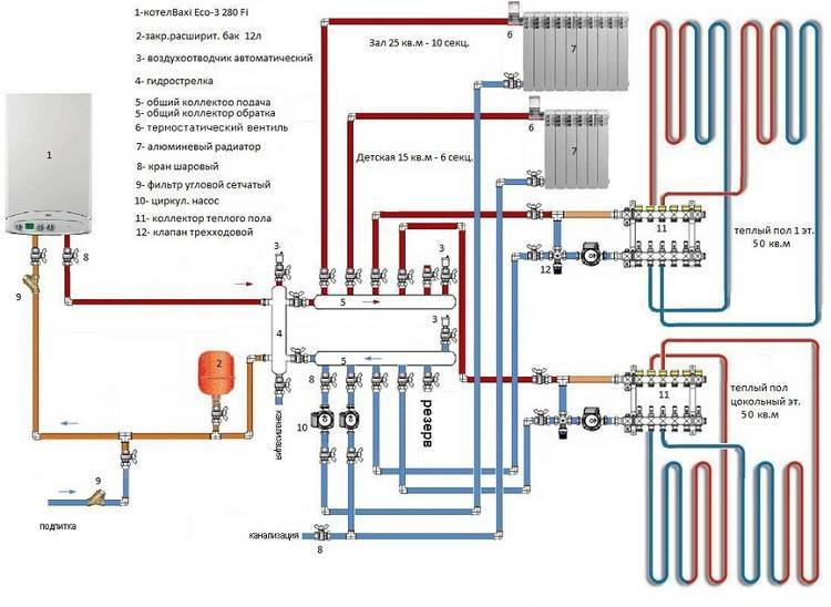 Схема обвязки газовых и электрических котлов отопления