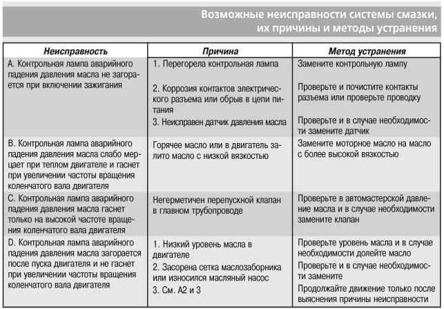 Ремонт крышки унитаза: частые поломки и способы их устранения