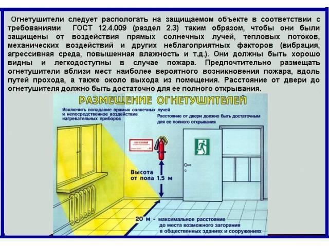 Пожарная безопасность вентиляционных камер: стандарты и нормы обустройства спец помещений