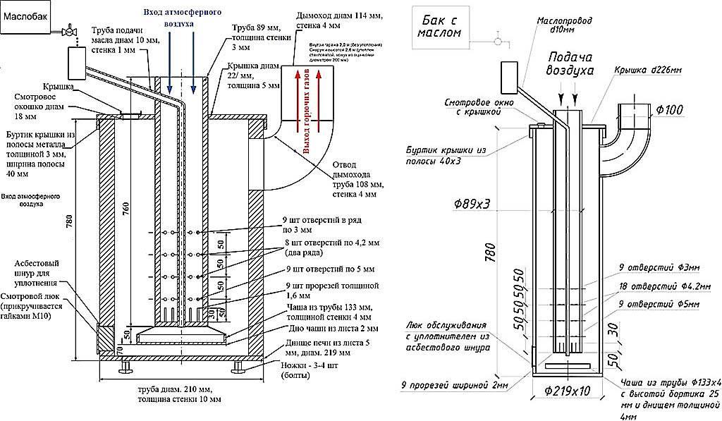 Печка на отработке с водяным контуром: подробные чертежи и видео для изготовления своими руками