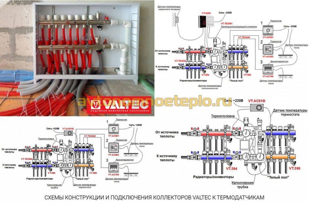 Распределительный коллектор отопления своими руками: инструкция