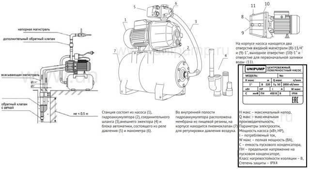 Регулировка реле давления насосной станции – настраиваем датчик своими руками