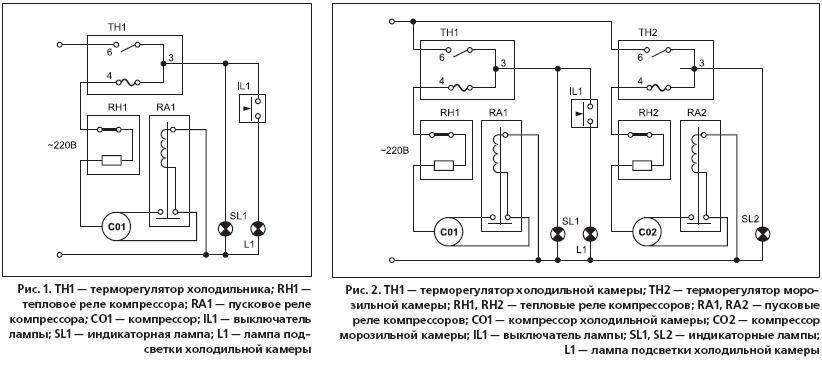 Принцип работы холодильника: электросхема, устройство, подключение