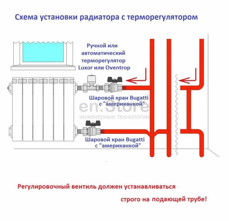 Терморегулятор для радиатора отопления: как установить автоматический радиаторный терморегулятор на батарею, фото и видео