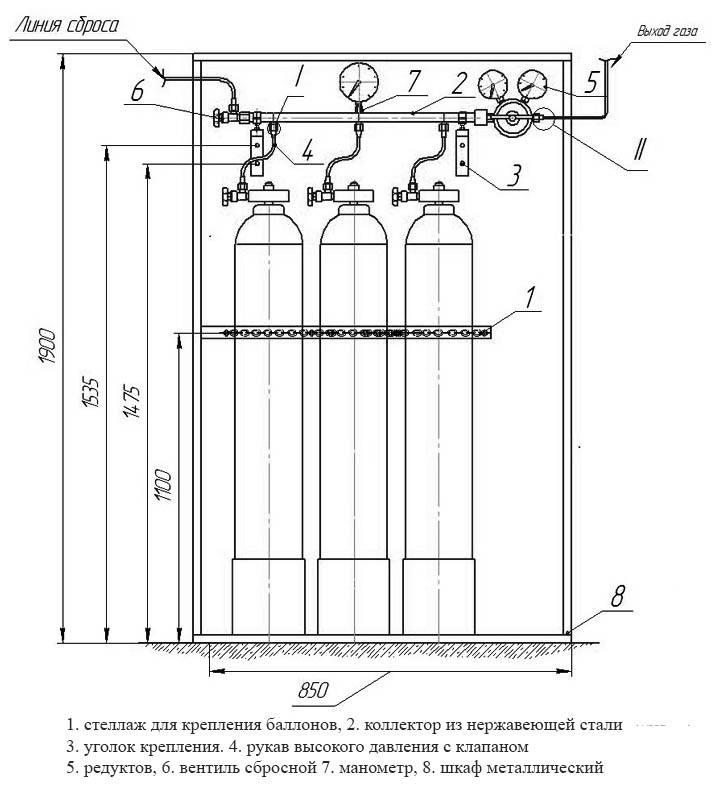 Шкаф для газового баллона уличный, особенности, преимущества, виды