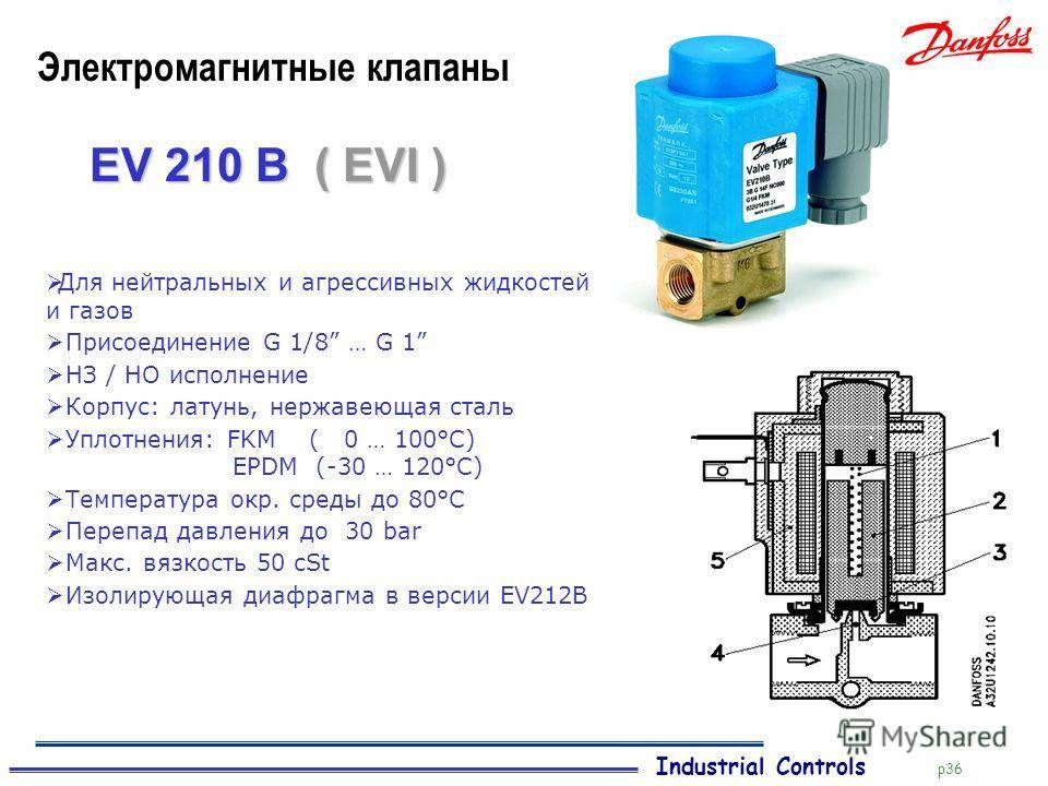 Соленоидный электромагнитный клапан — характеристика устройства