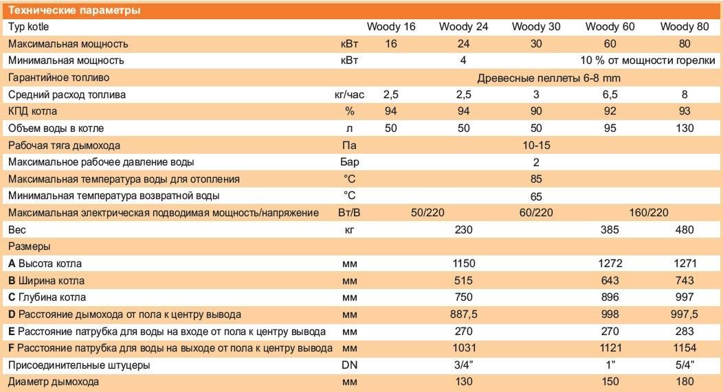 Котел на солярке для отопление дома: обзор, цены, расход