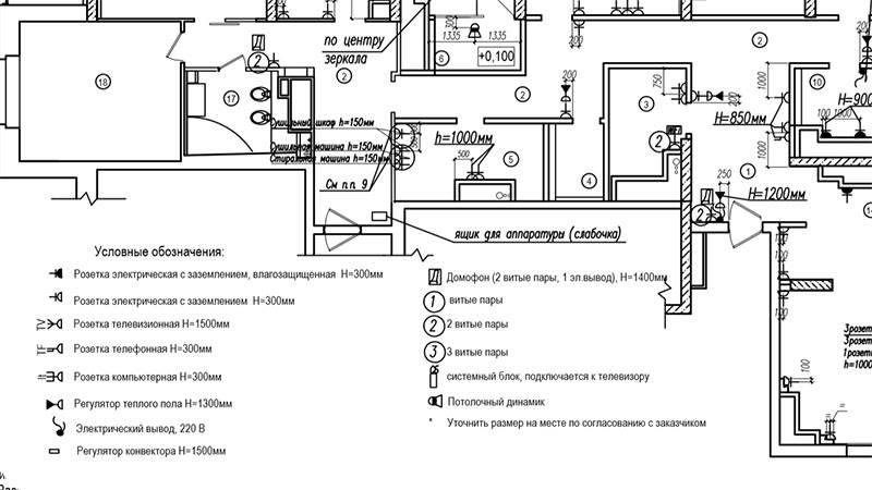 Обозначение розеток и выключателей на строительных чертежах и электрических схемах по гост