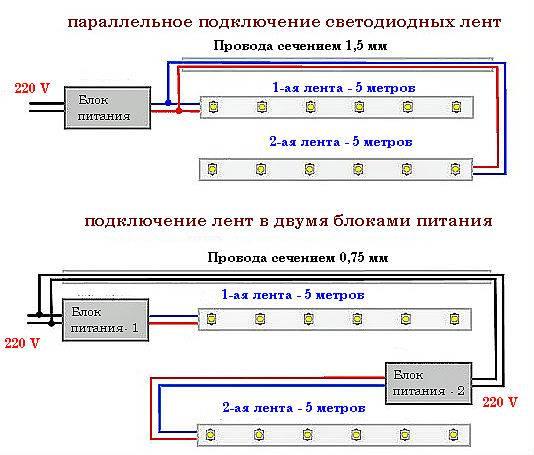 3 вида коннекторов для соединения светодиодной ленты без пайки.