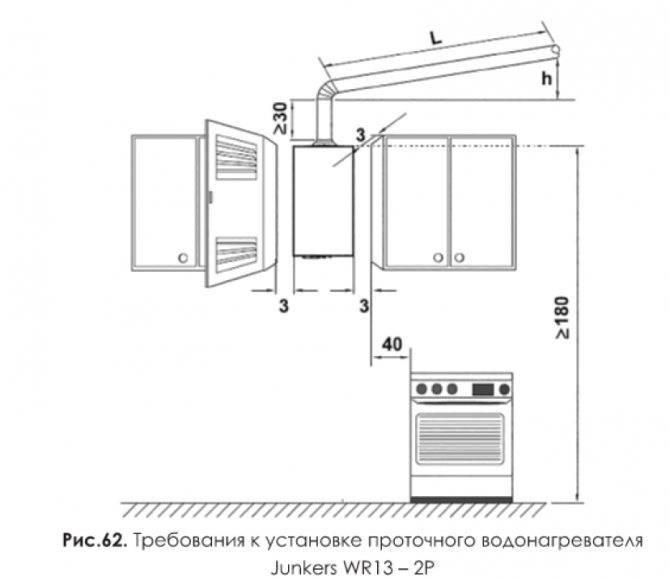 Замена газовой колонки в квартире: как произвести, нормы и требования, кто имеет право менять, документы, регистрация, важные нюансы