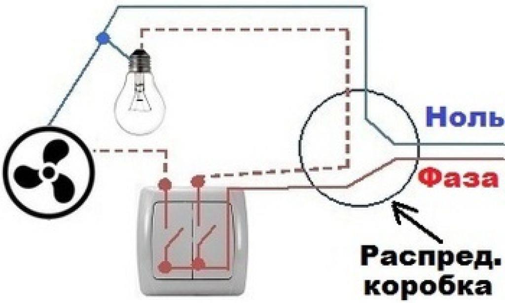 Как подключить вентилятор в ванной к выключателю - разбираемся со схемами