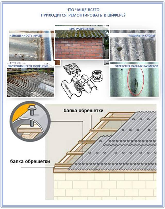 Ремонт шифера: чем заделать трещину на крыше своими руками (8 способов)