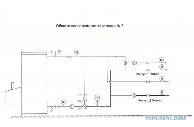 Схема обвязки котельной частного дома - всё об отоплении и кондиционировании