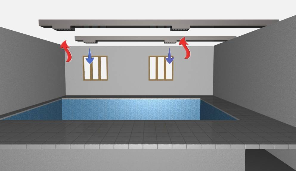 Вентиляция бассейна — правила обустройства + обзор осушителей воздуха