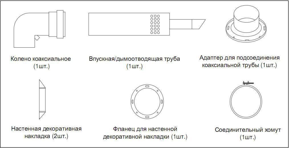 Коаксиальный дымоход для газового котла: рекомендации по установке