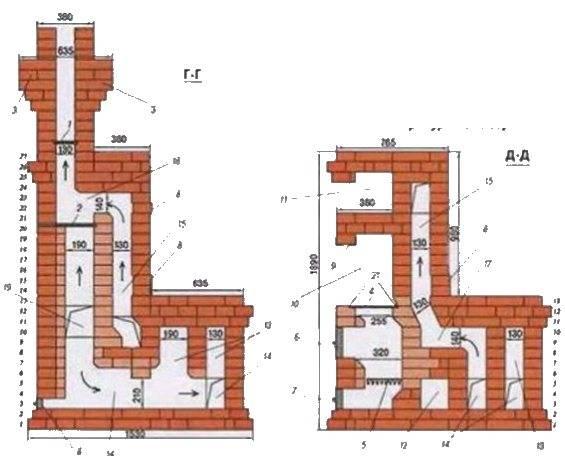 Подробное устройство и схема кладки русской печи с лежанкой и плитой