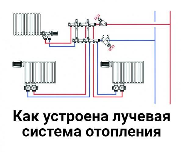 Лучевая разводка системы отопления - всё об отоплении и кондиционировании