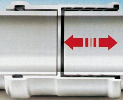 Способы сделать систему канализации бесшумной - ремонт и стройка