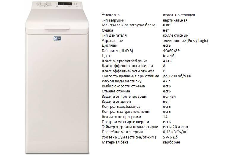 Рейтинг стиральных машин electrolux 2021 (200+ мнений от владельцев)