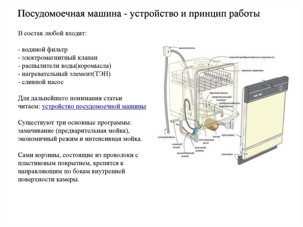 Нужна ли посудомоечная машина? все аргументы; за и против