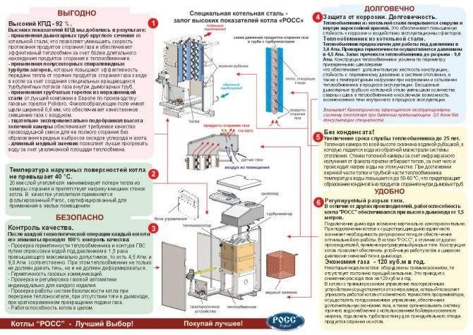 Основные неисправности газового котла: причины и способы их устранения