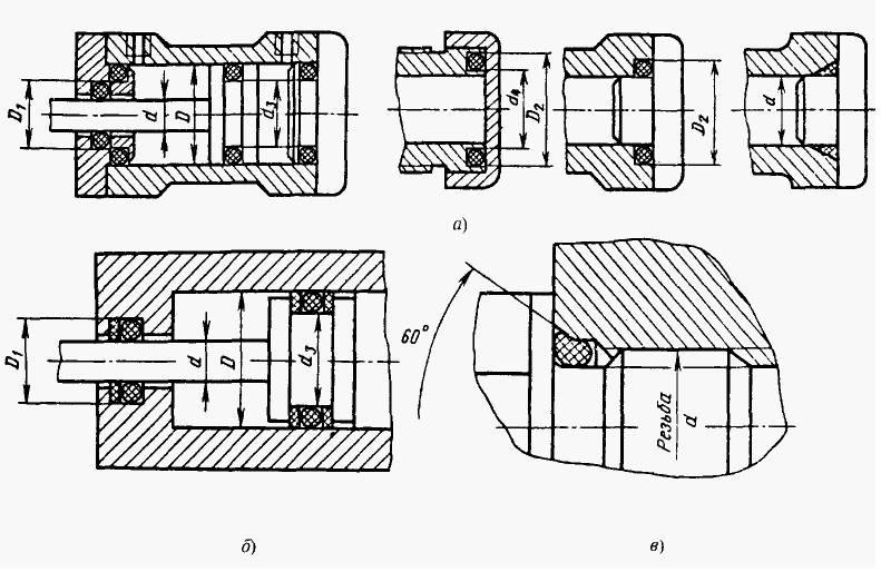 Технология соединения газових труб: виды и особенности