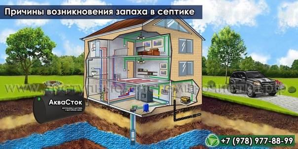 Почему септик воняет или вентиляция автономной канализации.