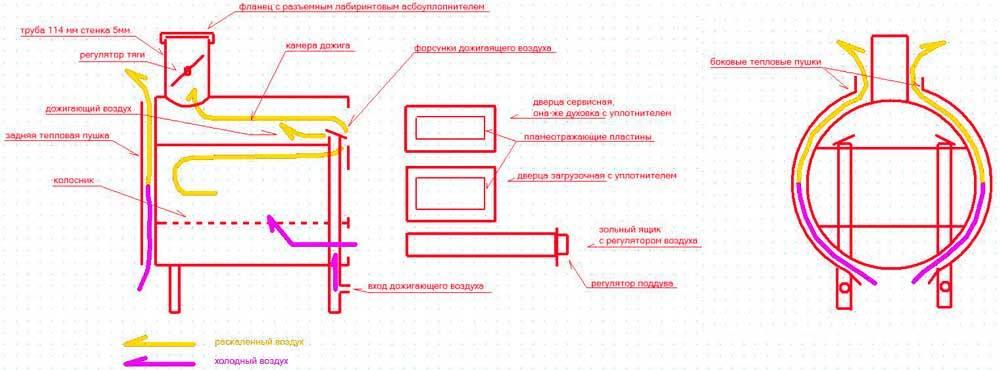 Печь булерьян своими руками: схема, чертеж, самодельные