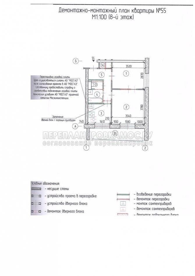 Объединение лоджии с комнатой - согласование перепланировки балкона, можно ли узаконить