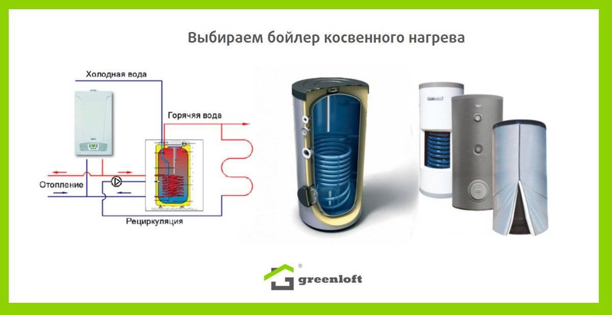 Бойлер косвенного нагрева: устройство и принцип работы этого агрегата, преимущества и недостатки