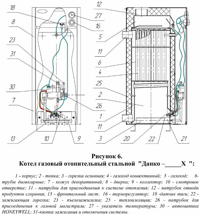 Парапетный газовый котел: отзывы, технические характеристики
