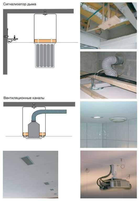 Вентиляция в ванной - особенности организации и требования