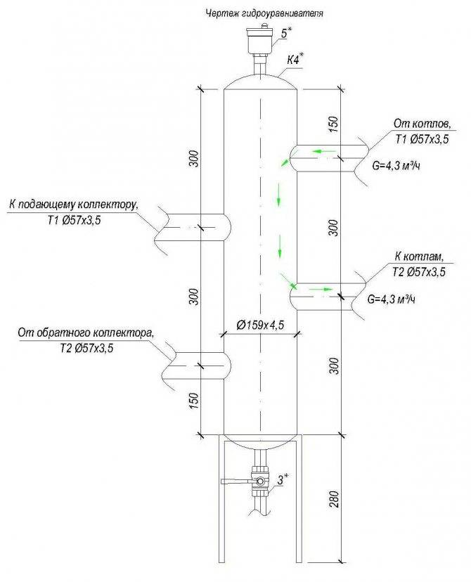 Гидрострелка своими руками: изготовление полипропиленового гидравлического разделителя для отопления