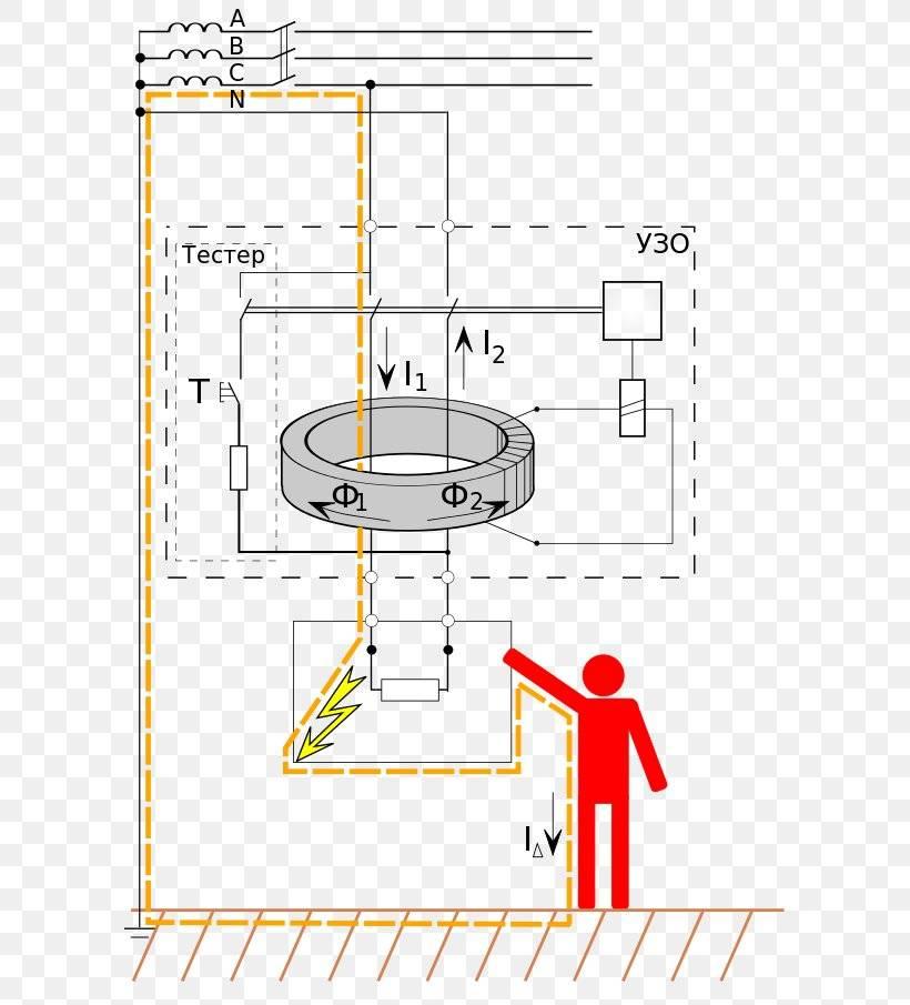 Узо для водонагревателя (бойлера) — что это такое, почему срабатывает, как работает, почему выбивает, причины, для проточного
