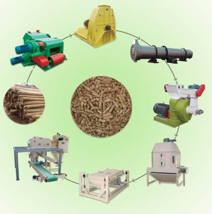 Пеллеты для систем отопления загородного дома