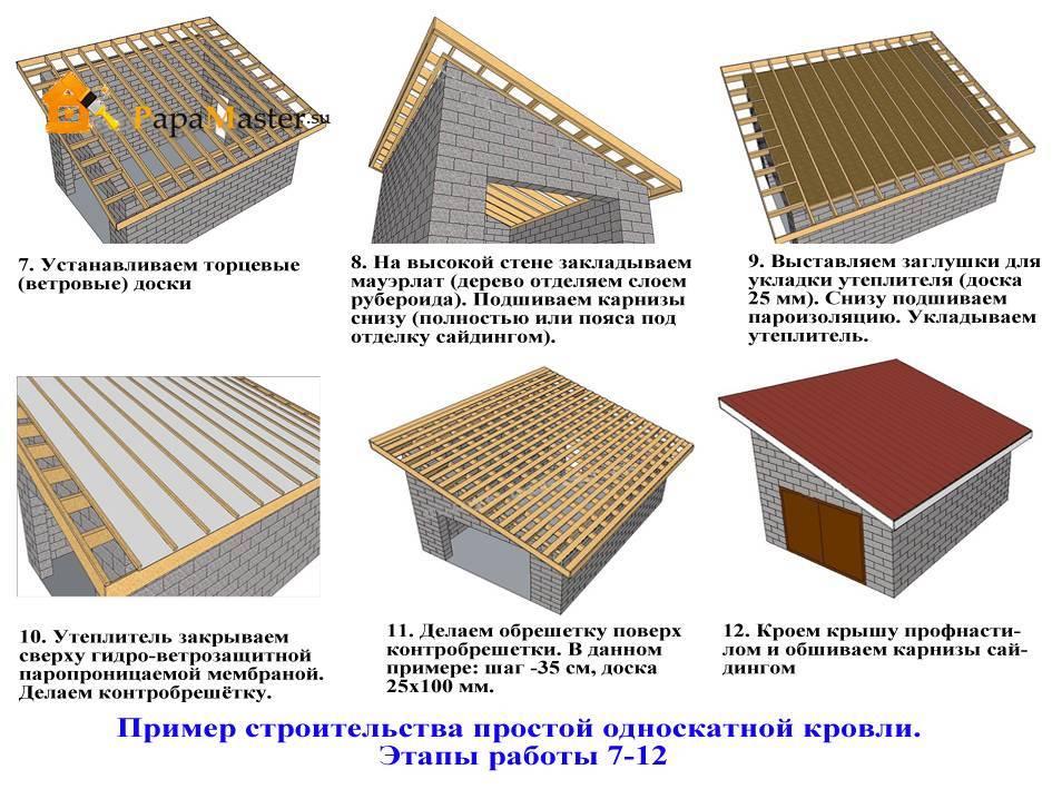 Устройство односкатной крыши - преимущества