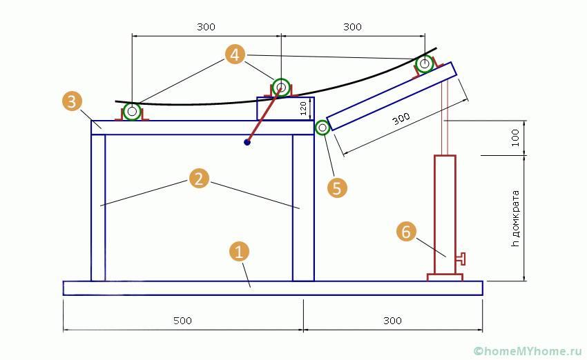 Трубогиб электрический своими руками – чертежи, схемы и видео   устройство для профильной трубы