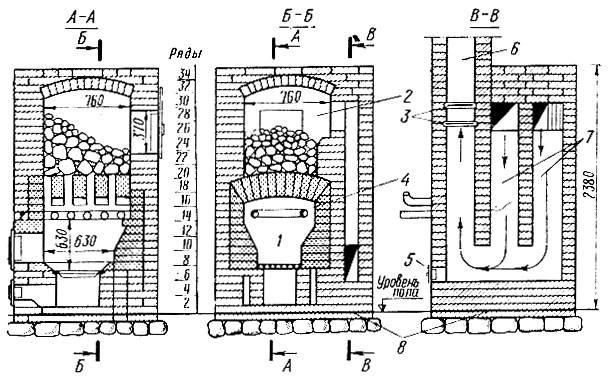 Кирпичная печь в баню с баком для воды своими руками: самая эффективная