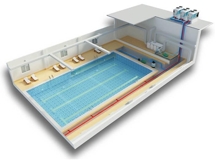Системы и оборудование для вентиляции бассейна