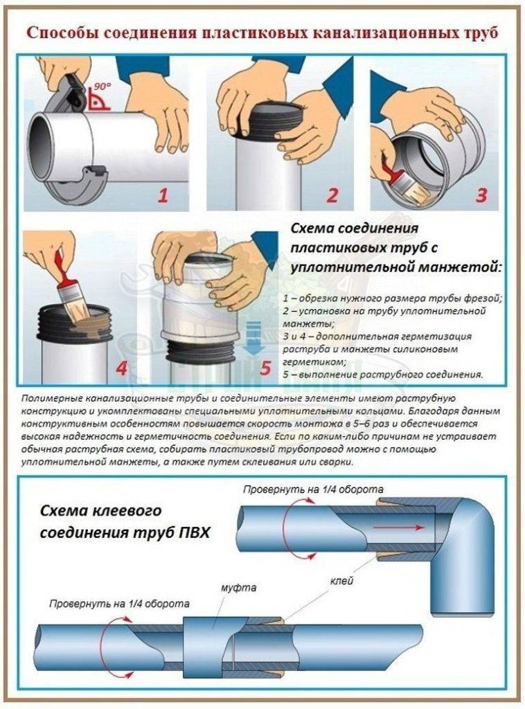 Раструб канализационной трубы: раструбные трубы для канализации, правила использования
