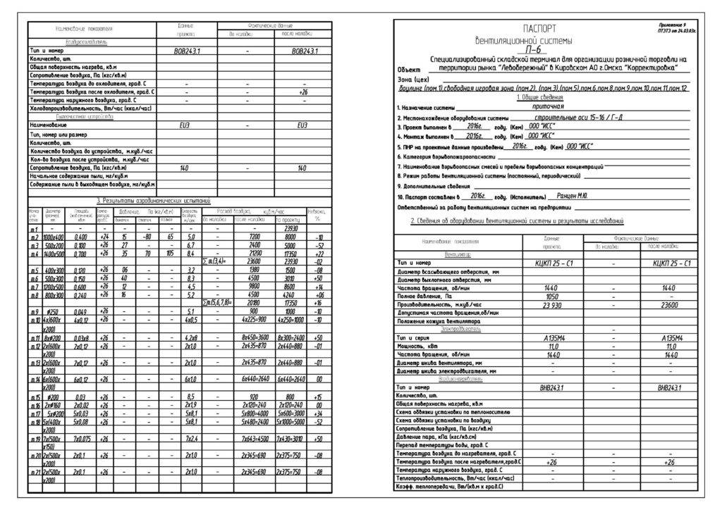 Составления паспорта на вентиляционную систему