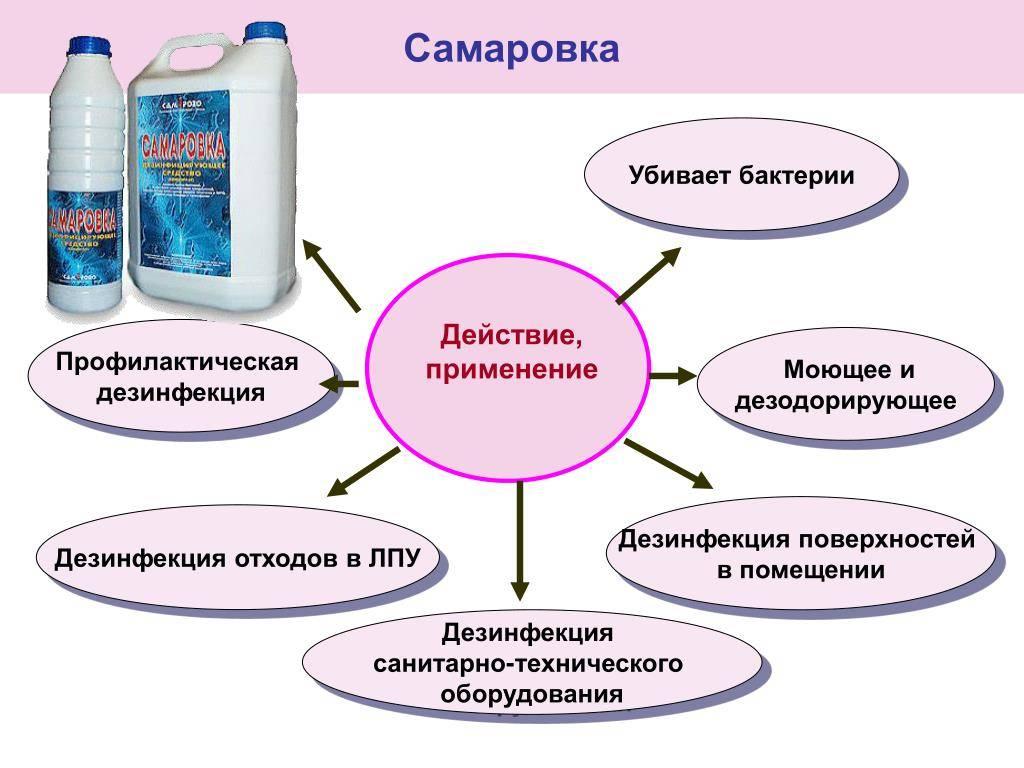 Как правильно очистить воду в колодце