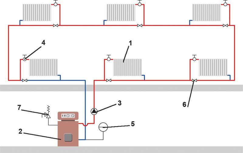 Однотрубная система отопления частного дома своими руками — схема