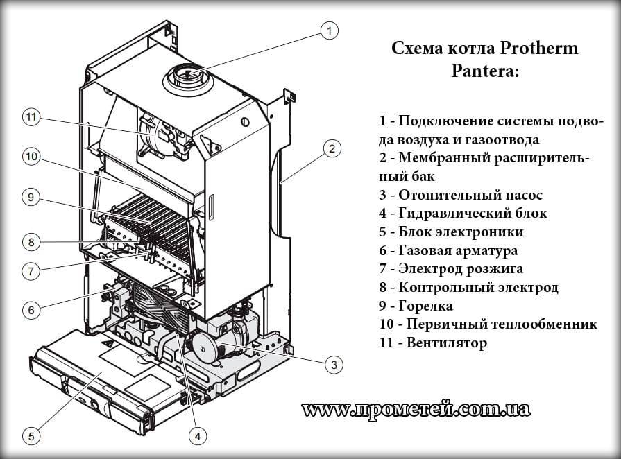 Как запустить газовый котел: как включить, зажечь и разжечь котел, первый запуск на фото и видео
