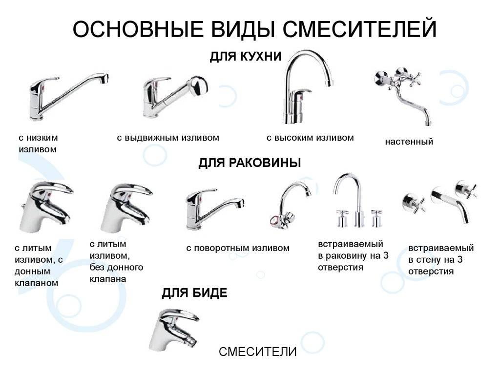 Смеситель для раковины в ванную комнату полезные рекомендации для приобретения и установки смесителя в ванной комнате