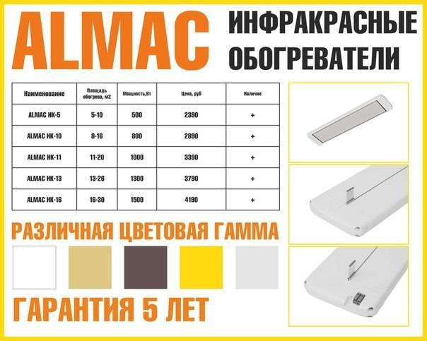Обзор инфракрасных обогревателей «Алмак»